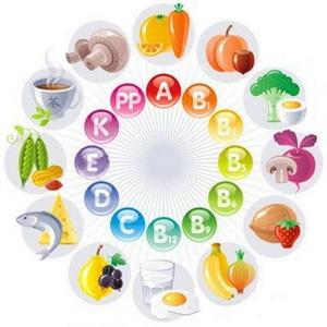 Рейтинг лучших детских витаминов